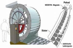Generator Selber Bauen : freie energie maschine zum selber bauen seite 41 ~ Jslefanu.com Haus und Dekorationen