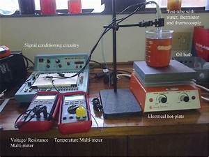 A Simple Experiment To Determine The Characteristics Of An Ntc Thermistor For Low