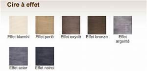 Cire Pour Meuble : comment cirer un meuble en bois relooker un meuble ~ Teatrodelosmanantiales.com Idées de Décoration