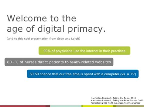 digital trends in healthcare and pharma marketing