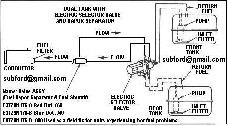 95 F150 Fuel System Diagram by 87 F250 With The 460 How Do I Which Fuel Pumps I