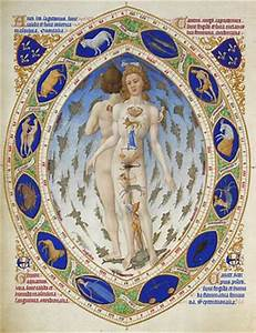 Medical astrology - Wikipedia