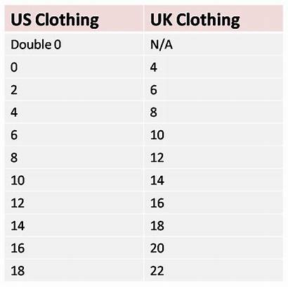 Conversion Chart Clothing Sizes Shoe London Womens