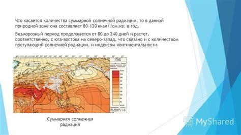 Суммарная солнечная радиация — общее количество солнечной энергии достигшей поверхности земли.