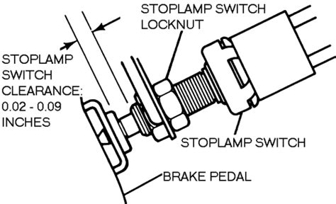 stop light switch autozone repair guides brake system brake light switch