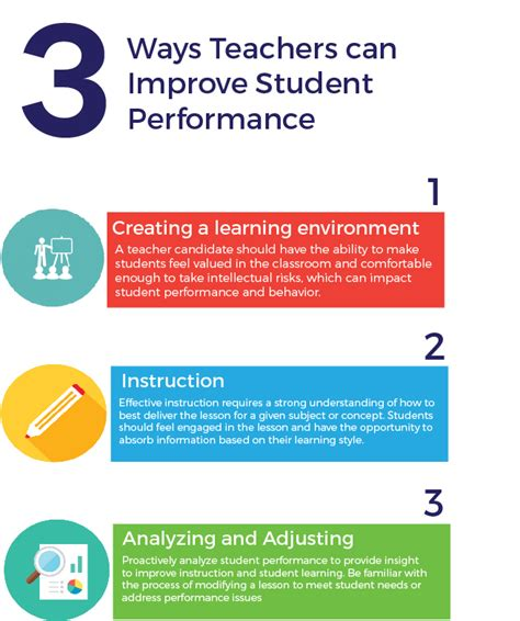 3 Effective Ways Teachers Can Improve Student Performance  Blogs Flexisaf