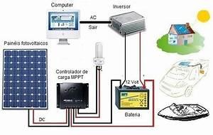 Esquema Para O Coligamento Do Sistema Fotovoltaico