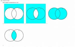 Solved  Use Venn Diagrams To Determine If The Following Tw