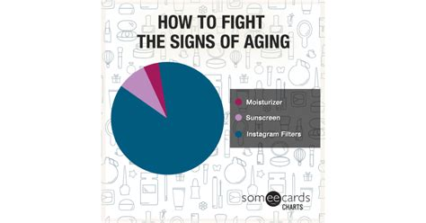 How To Fight The Signs Of Aging  Charts And Graphs Ecard. Storage In San Francisco Ca Long Term Rehab. Russell 2500 Index Fund Vfh Captive Insurance. Automotive Direct Mail Advertising. Credit Card With Most Miles One Domain Host. Bachelor Degree Healthcare Administration. Dental Practice Purchase Financing. Responsive Email Templates Mailchimp. How To Make Hamburger Patties From Ground Beef