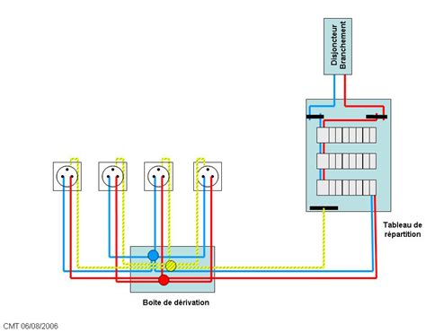 branchement electrique d une le 28 images bricovid 233