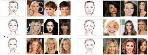 coiffure pour forme de visage carre coupe visage carre