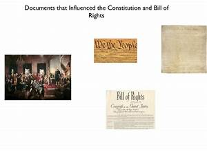 Documents that influenced the constitution bill of for Documents that influenced the constitution