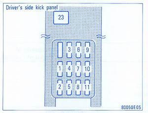 2003 Tacoma Fuse Panel Diagram : toyota solara 2003 under dash fuse box block circuit ~ A.2002-acura-tl-radio.info Haus und Dekorationen
