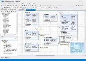 Visual Database Designer For Mysql