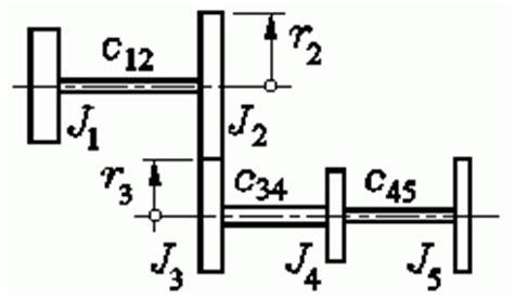 symmetrisches matrizeneigenwertproblem