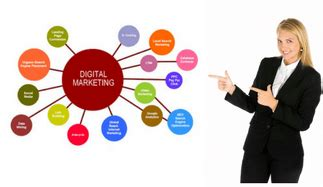 Digital Marketing Time Course best digital marketing course institute delhi fee 19000