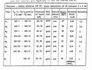 Pt100 Temperatur Berechnen Formel : termoelement tabell spegel med belysning ~ Themetempest.com Abrechnung
