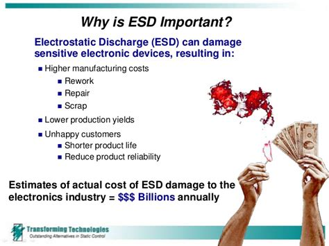 Electro Static Discharge Basics