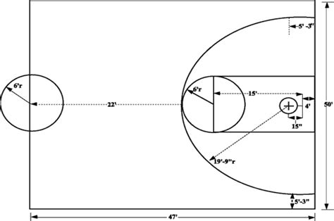 dimensions of a half court basketball how to paint a basketball court kaboom
