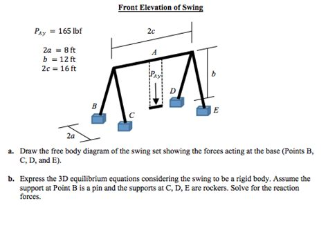 Solved Currently Statics Class This Problem