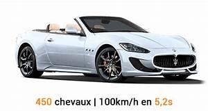 Location De Voiture Pas Cher Lyon : location voiture de luxe lyon pas cher location auto clermont ~ Medecine-chirurgie-esthetiques.com Avis de Voitures