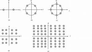 Constellation Diagram Of  A  Bpsk   B  Qpsk   C  8psk   D