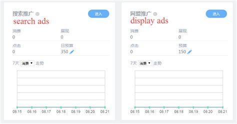 overview  baidu ppc advertising  practices sampico