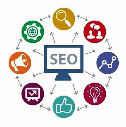 Seo Services Business Engine Optimization Affordable Service