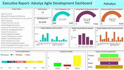 ms excel project management template exceltemplates
