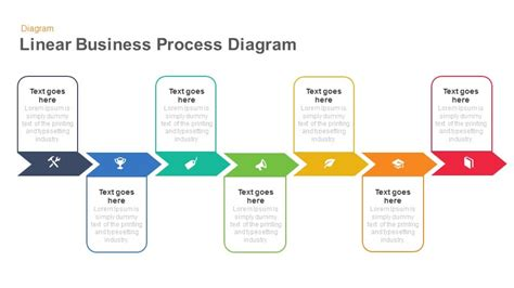 linear business process diagrams template  powerpoint
