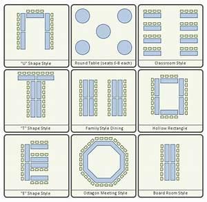 23 Best Room Setups  U0026 Diagrams Images On Pinterest