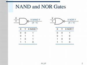 Ppt - Nand And Nor Gates Powerpoint Presentation