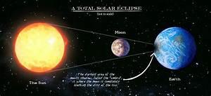Mr  Gantt U0026 39 S Earth Science Lab Blog  September 2013