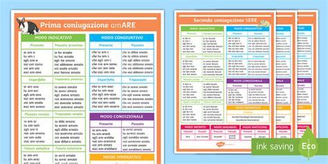 le tre coniugazioni dei verbi poster teacher