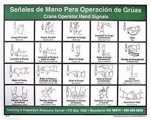 Crane Operator Hand Signal Chart  Spanish