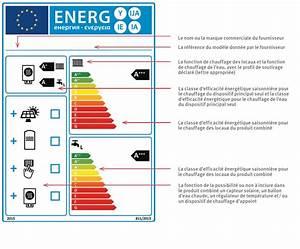 Classe Energie C : classe d energie diagnostic immobilier plouagat ardim 22 ~ Voncanada.com Idées de Décoration