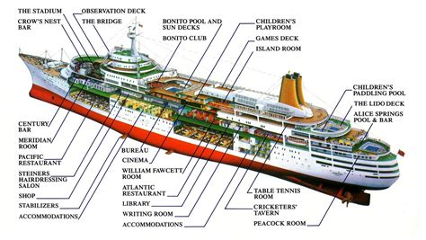 Parts Of A Boat Interior by Ship Diagrams Printable Diagram