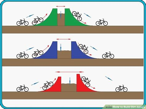 build dirt jumps  steps  pictures wikihow