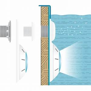 Eclairage Piscine Hors Sol : projecteur led piscine borea ccei pour piscine hors sol ~ Dailycaller-alerts.com Idées de Décoration