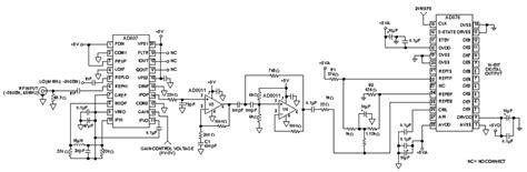 single supply  strip digitizes qam signals analog devices