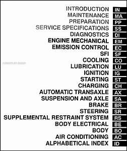 2000 Toyota Avalon Repair Shop Manual 2 Volume Set Original
