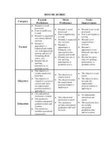 high school resume grading rubric resume grading rubrics
