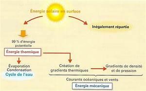 Classe Energie C : classe energie c bureaux et commerces o en sont ils avec ~ Voncanada.com Idées de Décoration