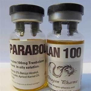 Dragon Pharma In Nederland