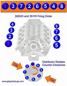 5 0l  302ho And 351w Firing Order