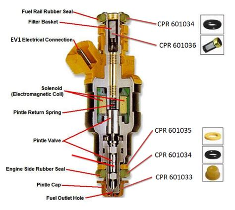 Electronic Fuel Injector Diagram by Bosch Ev1 Fuel Injector Rebuild Repair Kit O Rings Kit