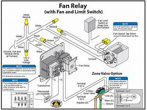 Diagram  Table Fan Wiring Diagram Pdf Full Version Hd
