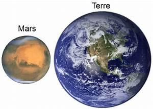 Surface De La Terre : tomatosphere tomatosph re la terre et mars ~ Dailycaller-alerts.com Idées de Décoration