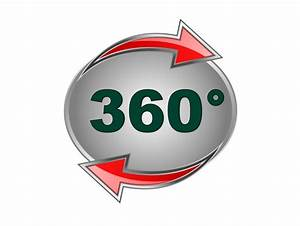 360° feedback Competences HART Consulting