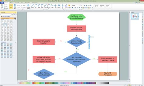 process flow diagram images for mac wiring diagram with